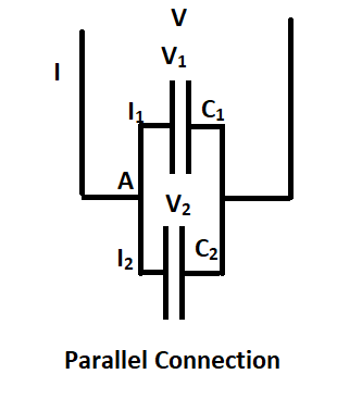 Capacitor Parallel